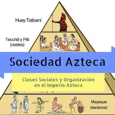 Sociedad azteca organizacion