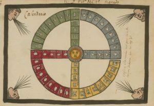 Ciclos de vida y Muerte azteca